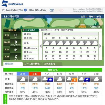 房総CC天気