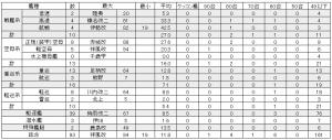 2016-03-08_000933.jpg