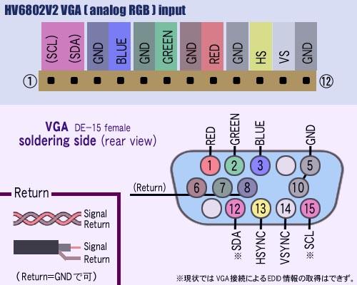 aitendo-HV6802V2-L070-vga-in.jpg