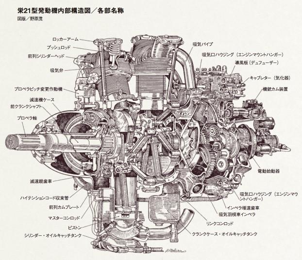 星型エンジン