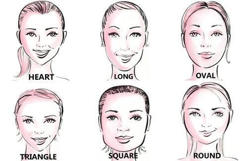 Head-shape.jpg