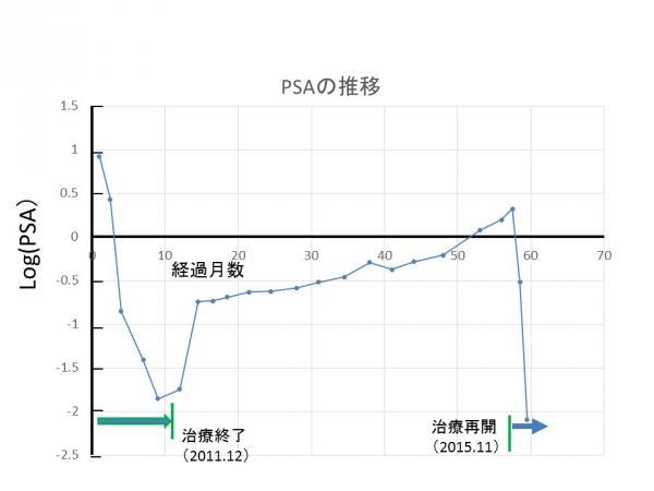 PSA160310_convert_20160316213534.jpg