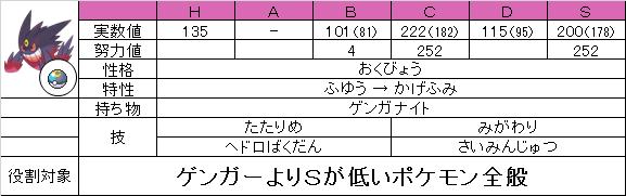 【ステ】メガゲンガー