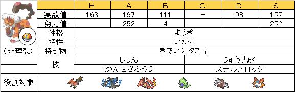 【ステ】霊獣ランドロス