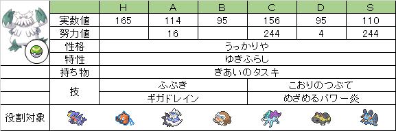 【ステ】ユキノオー