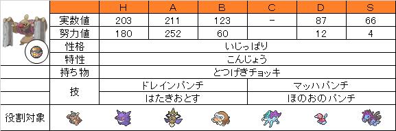 【ステ】ローブシン