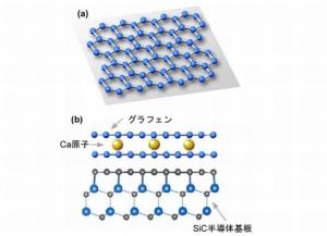Tohoku-univ_graphene_SiC_image1.jpg