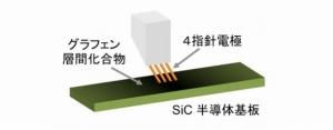 Tohoku-univ_graphene_micro4plove_image1.jpg