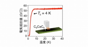 Tohoku-univ_graphene_thermal_eletroconductivity_image1.jpg
