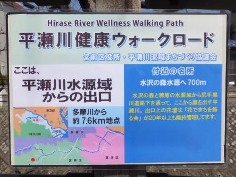 平瀬川健康ウォークロードの案内パネル