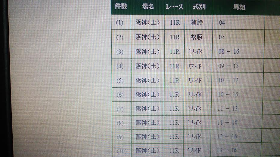 チューリップ賞(G3