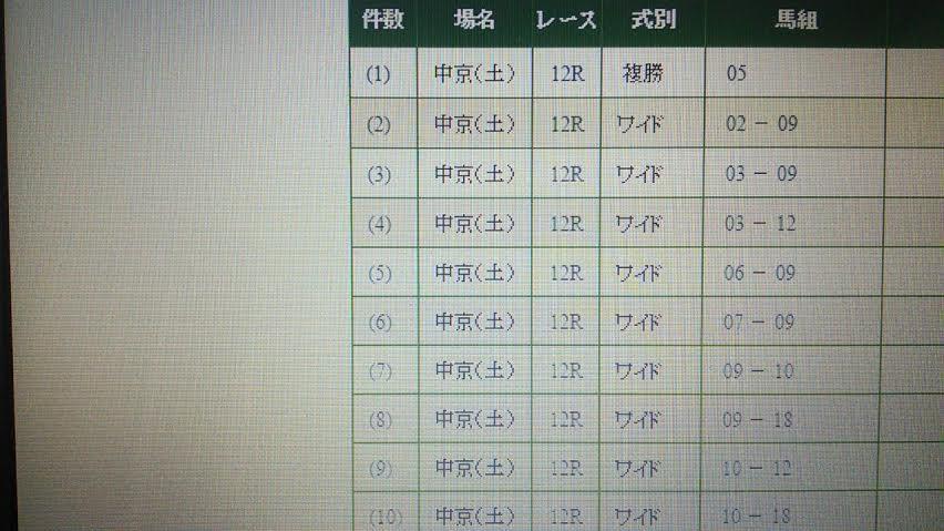 中京12R サラ4歳以上500万下