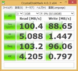 160223_トランセンド128GB