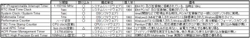TIMERLIST4.png