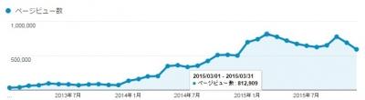 blog-analytics-01.jpg