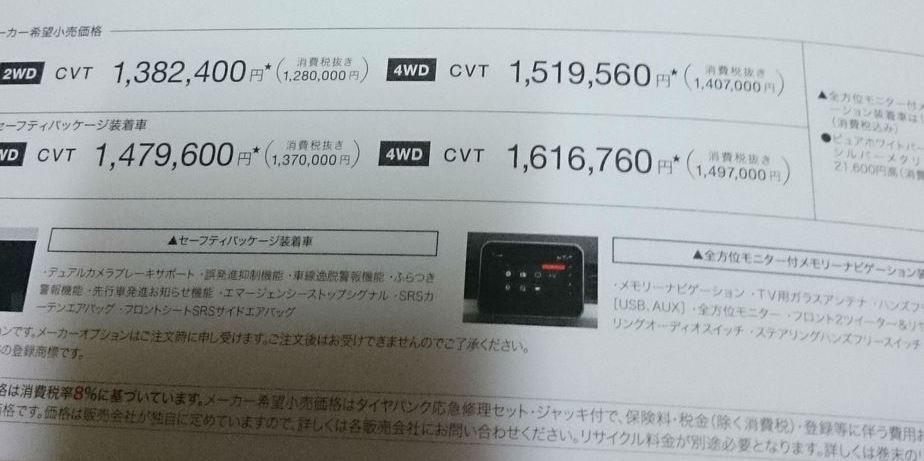 スズキ新型イグニスHV6