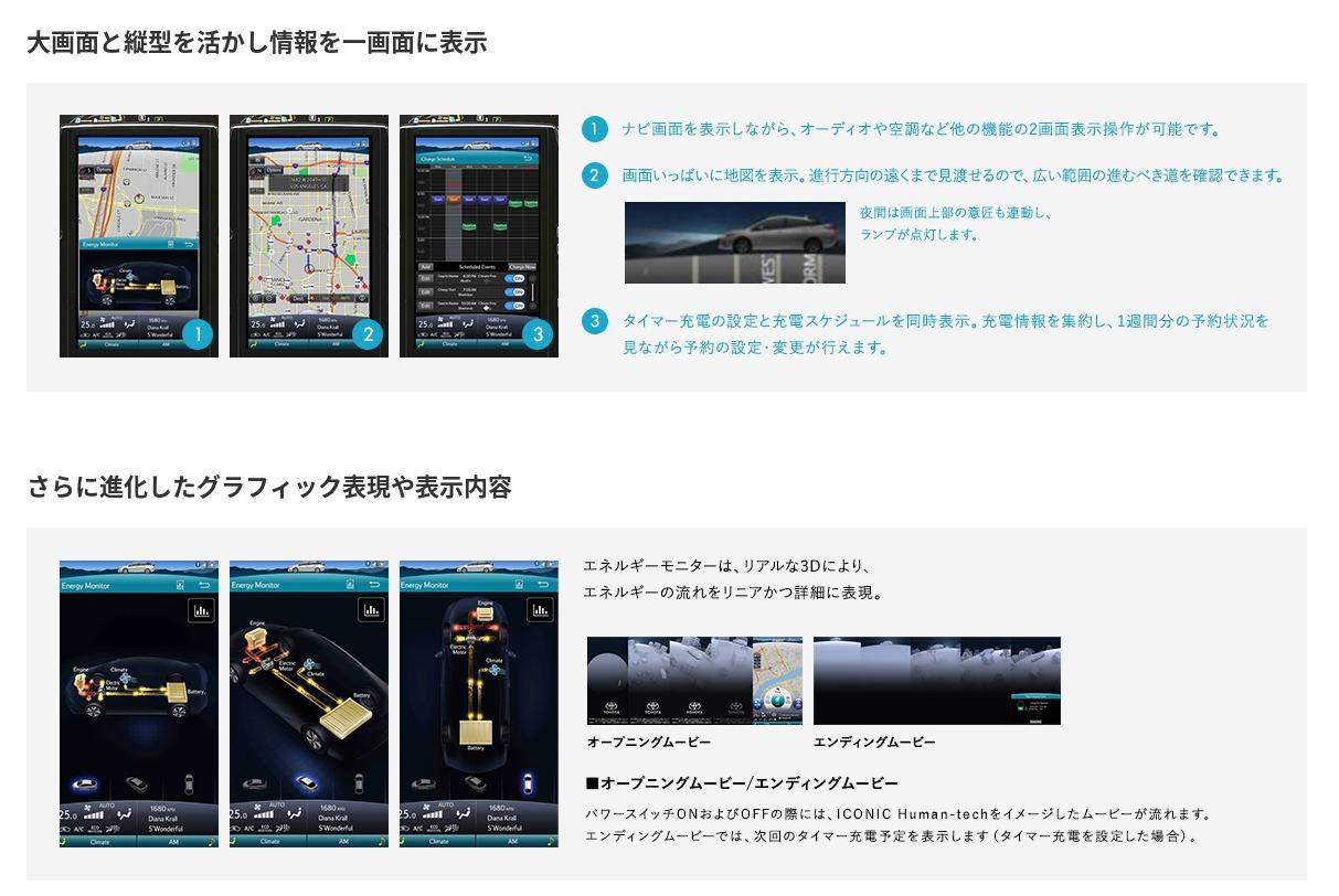 トヨタ 新型プリウスPHV トヨタ自動車WEBサイト4