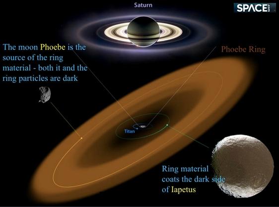 土星の輪3