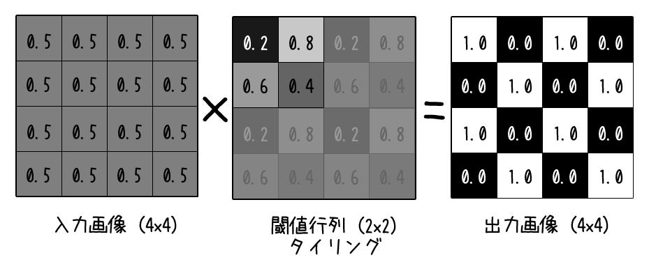 sampler_4x4tile.png