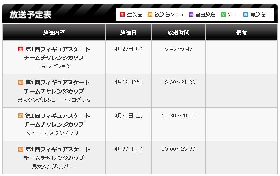 Team Challenge Cup TV schedule