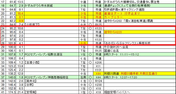 BRM116ふりかえり (6)