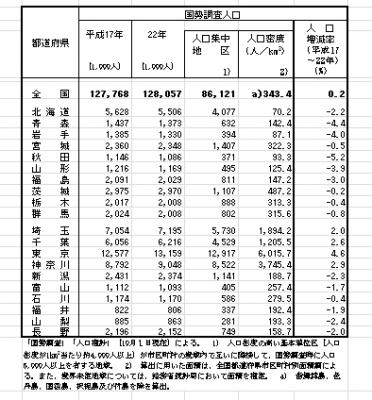 総務省統計局1