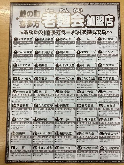 老麺会マップ2
