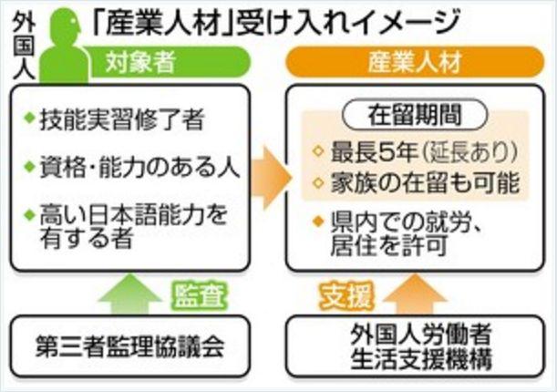 県、外国人雇用特区を提案