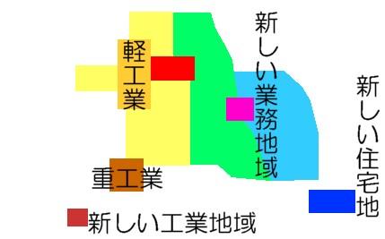 多核心モデル3