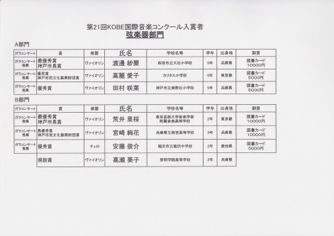 le-concours-international-et-musical-a-kobe12.jpg