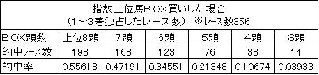 2015収支2