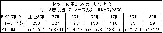 2015収支3