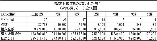 2015収支4