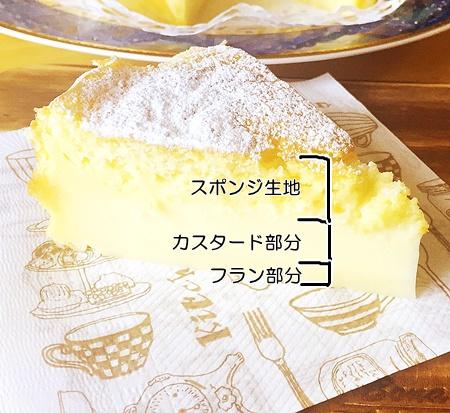魔法のケーキ3層