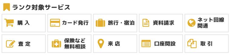 タウン 紹介キャンペーン3