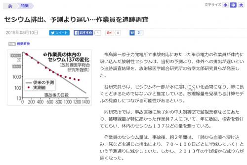 yomiuri online セシウム排出 予測より遅い