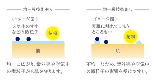 rip-body00-DPコスメブロガーサンプリング差替画像+(1)+(1)