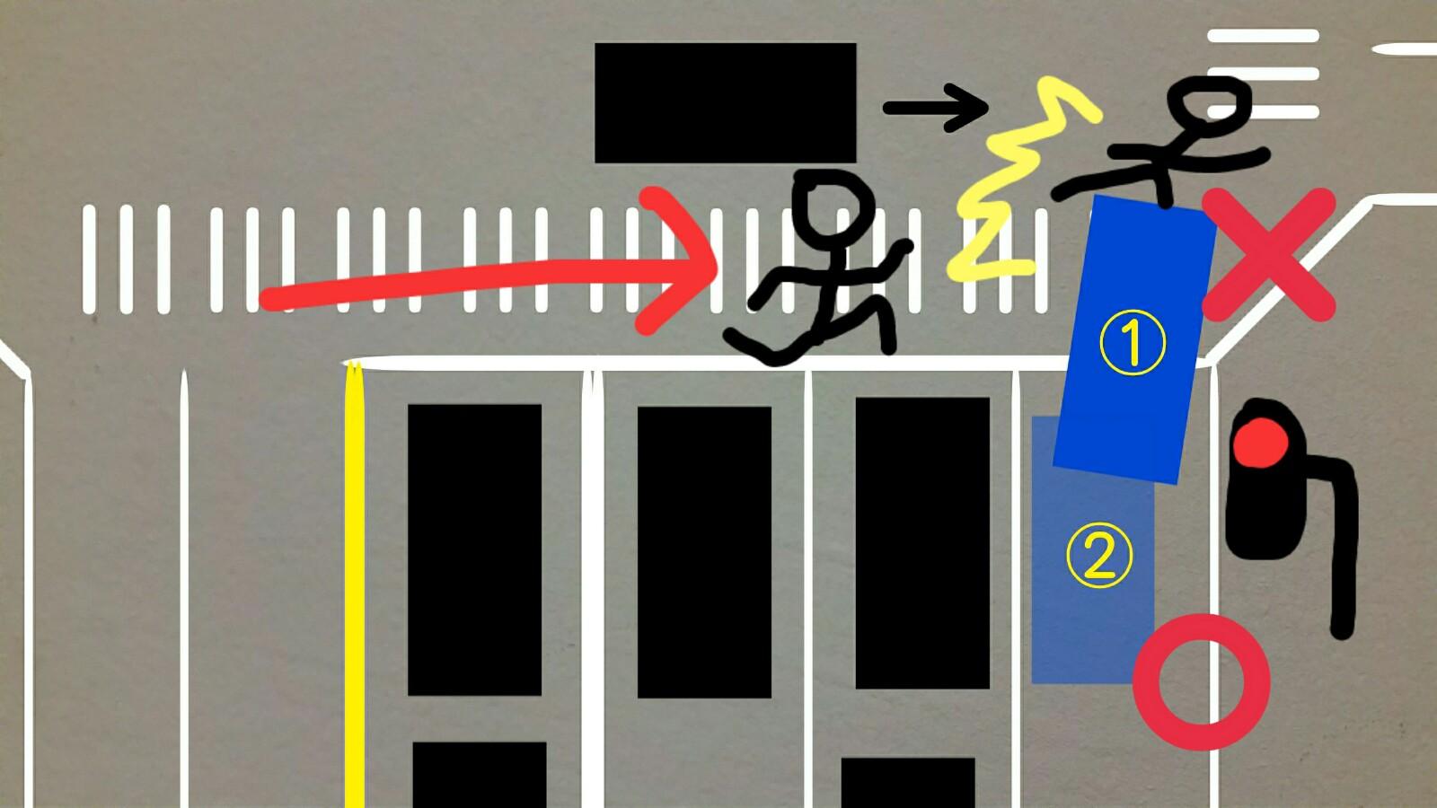 アメリカグアム赤信号右折注意点停止位置