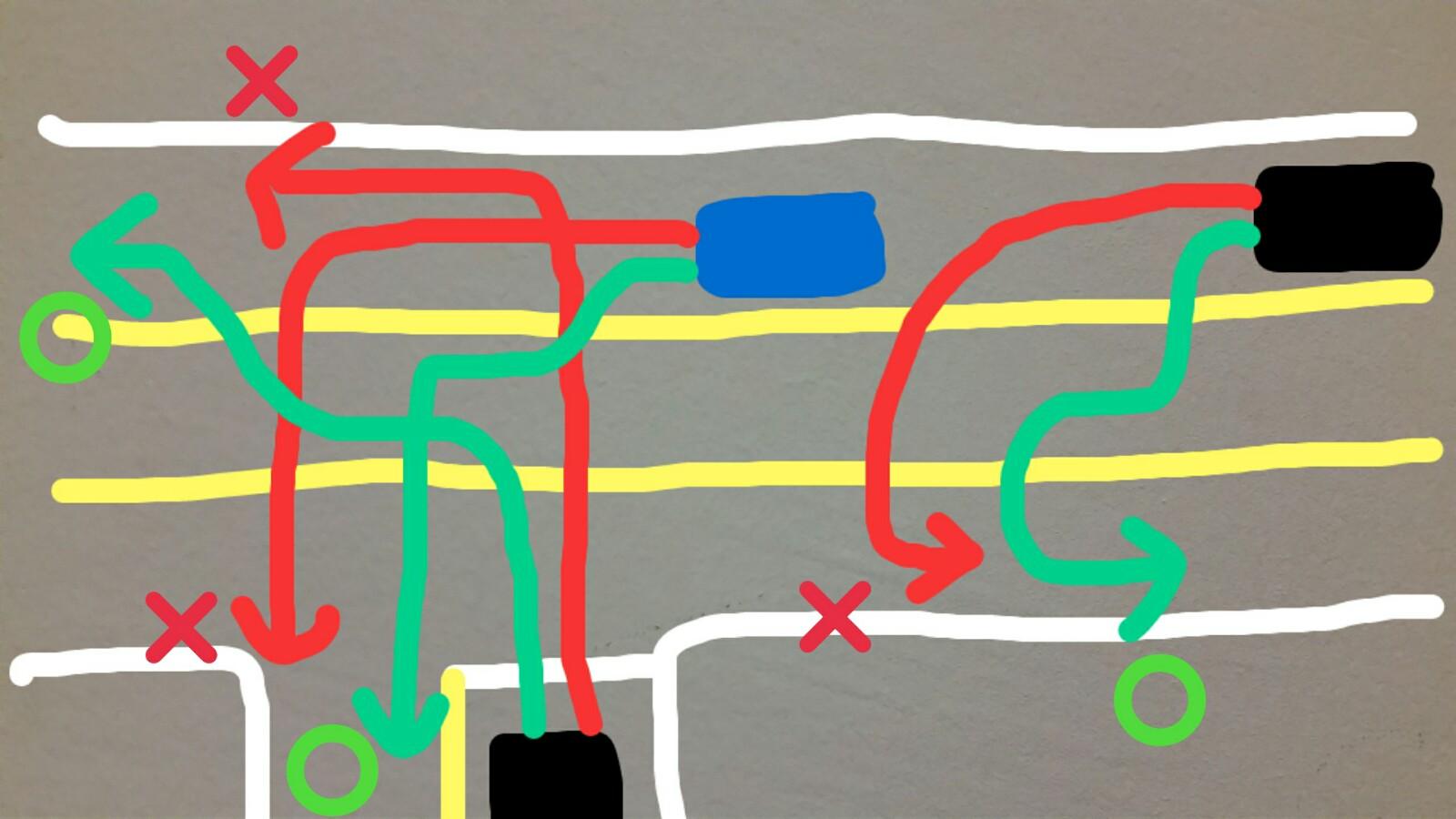 アメリカグアム中央車線センターレーンルール使い方