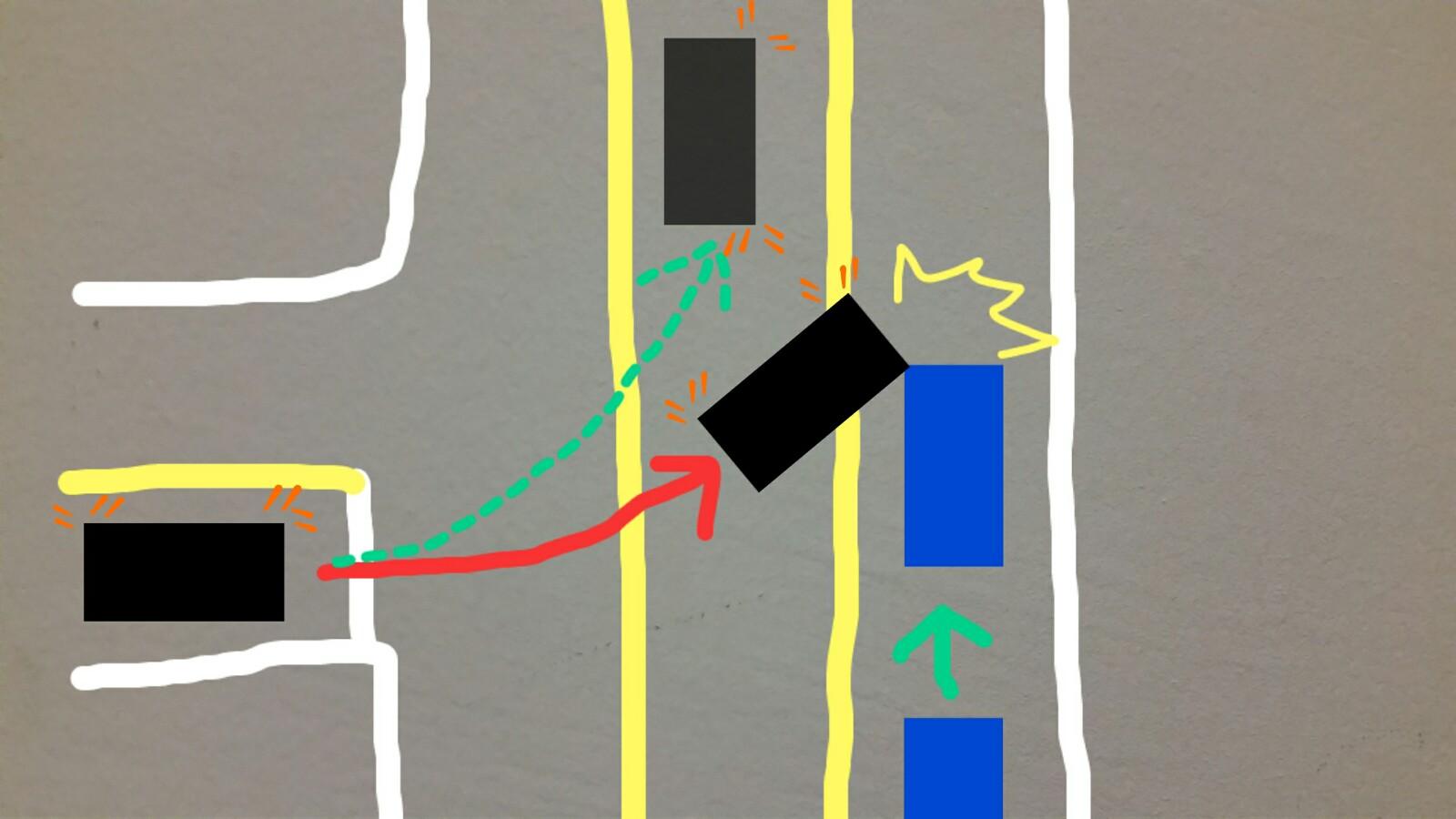 アメリカグアム中央車線センターレーン注意点飛び込み