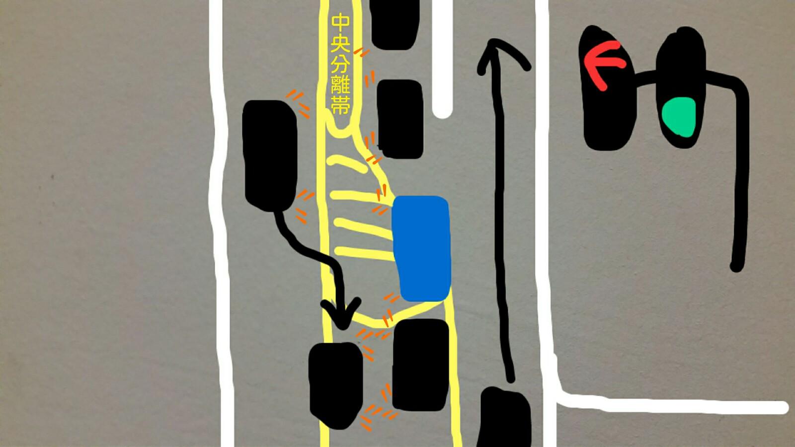 アメリカグアム中央車線センターレーン使い方混んでいる時