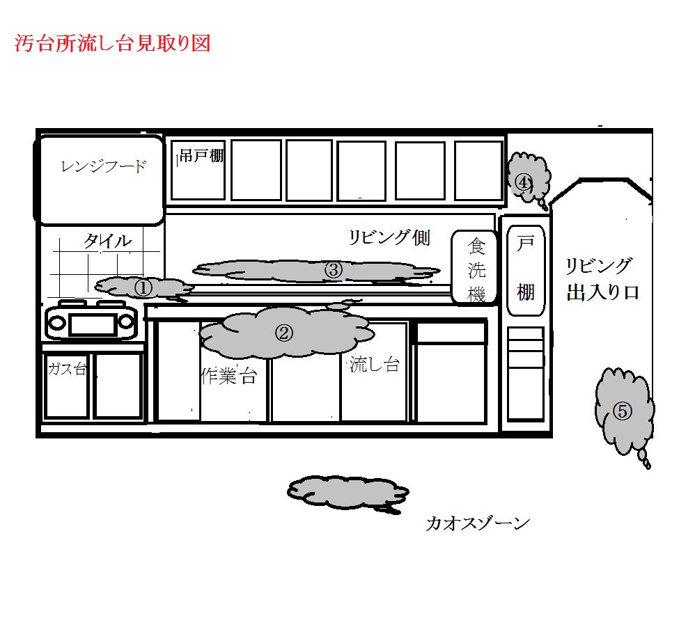 キッチン流し台見取り図ビフォー