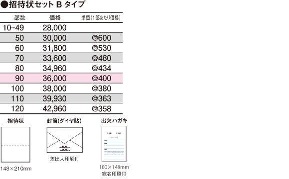 価格表招待状セットBタイプ