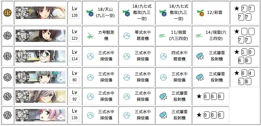 16冬イベE-1装備