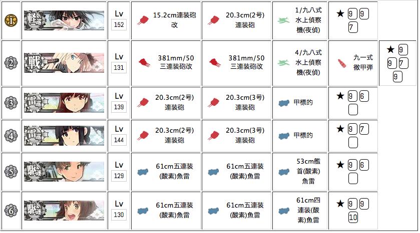 16冬イベE-3第二