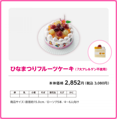 sweets_fruitcake.png