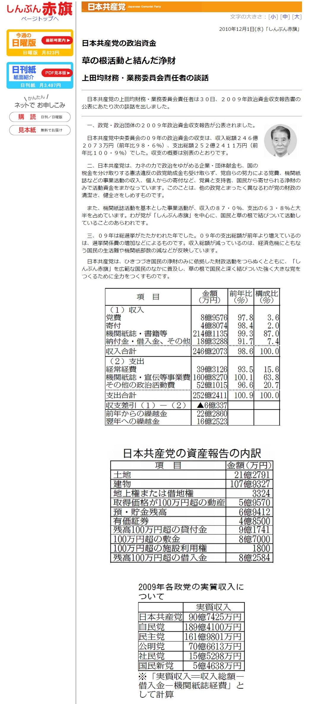 日本共産党の政治資金2010年12