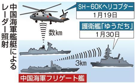 シナ軍によるレーダー照射1