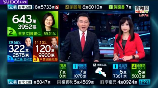 台湾総統選挙 蔡英文氏が当選2