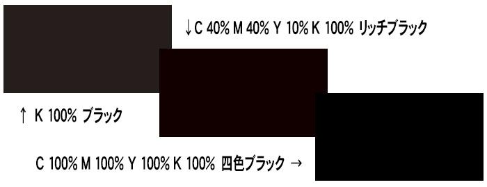 黒塗りデータ